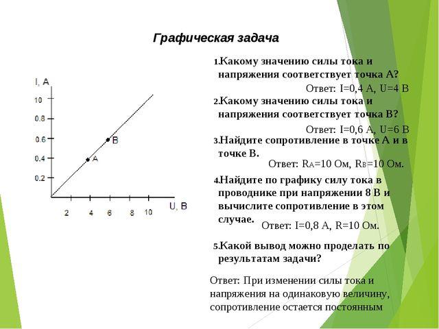 Какому значению силы тока и напряжения соответствует точка А? Какому значению...