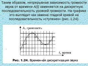Таким образом, непрерывная зависимость громкости звука от времени A(t) заменя
