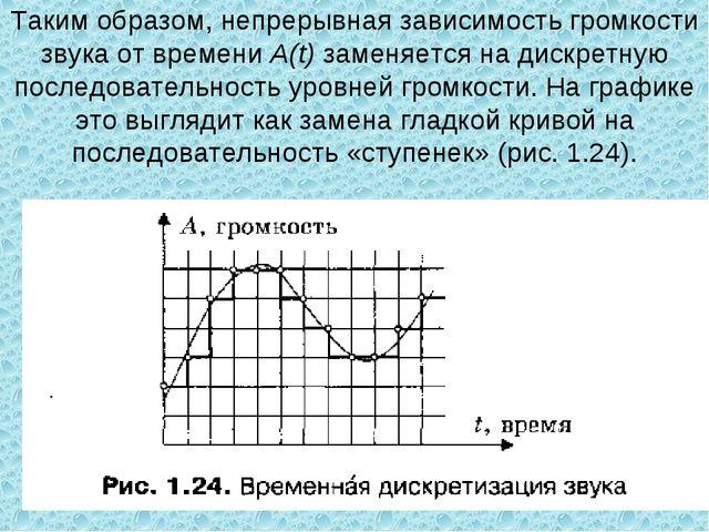 Таким образом, непрерывная зависимость громкости звука от времени A(t) заменя...