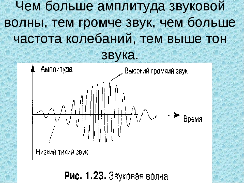 Чем больше амплитуда звуковой волны, тем громче звук, чем больше частота коле...