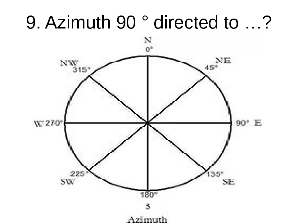 9. Azimuth 90 ° directed to …?