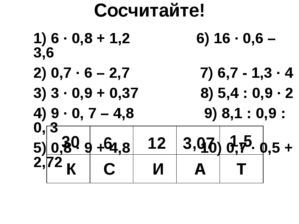 1) 6 · 0,8 + 1,2 6) 16 · 0,6 – 3,6 2) 0,7 · 6 – 2,7 7) 6,7 - 1,3 · 4 3) 3 · 0...