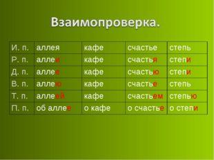 И. п.аллеякафесчастьестепь Р. п.аллеикафесчастья степи Д. п.аллеека