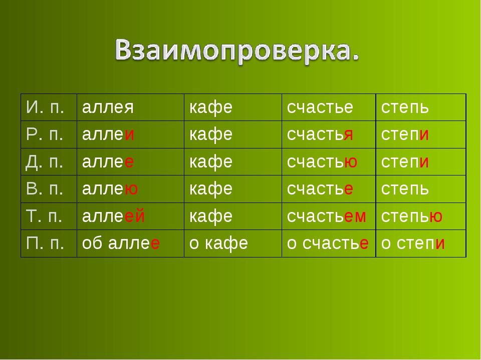 И. п.аллеякафесчастьестепь Р. п.аллеикафесчастья степи Д. п.аллеека...