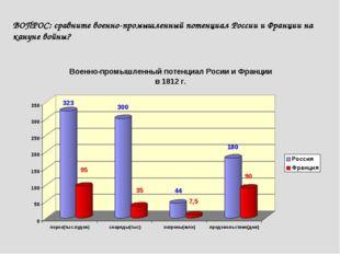 ВОПРОС: сравните военно-промышленный потенциал России и Франции на кануне во