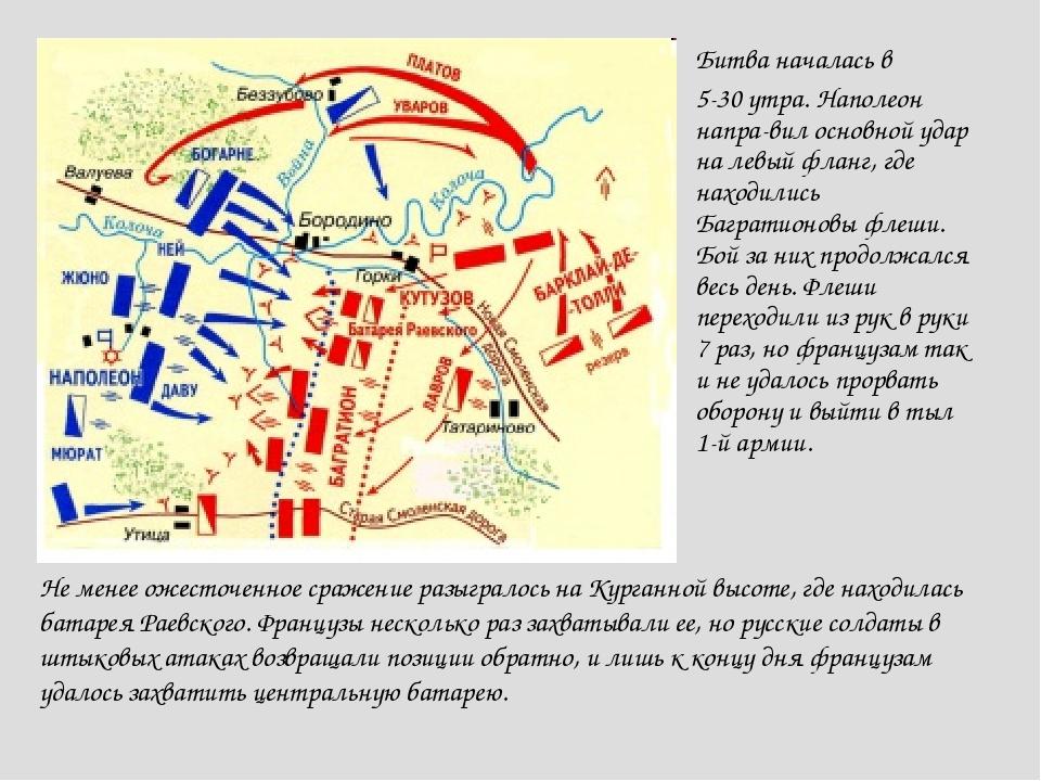 Битва началась в 5-30 утра. Наполеон напра-вил основной удар на левый фланг,...