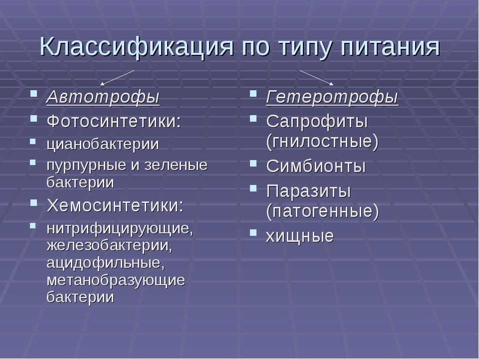 Классификация по типу питания Автотрофы Фотосинтетики: цианобактерии пурпурны...