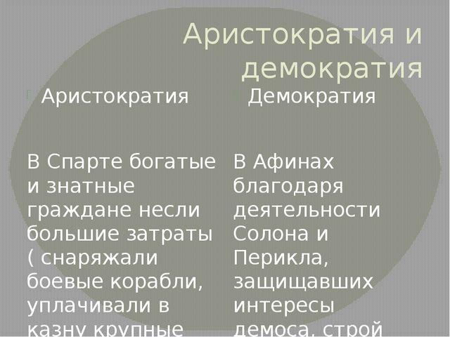 Аристократия и демократия Аристократия В Спарте богатые и знатные граждане не...