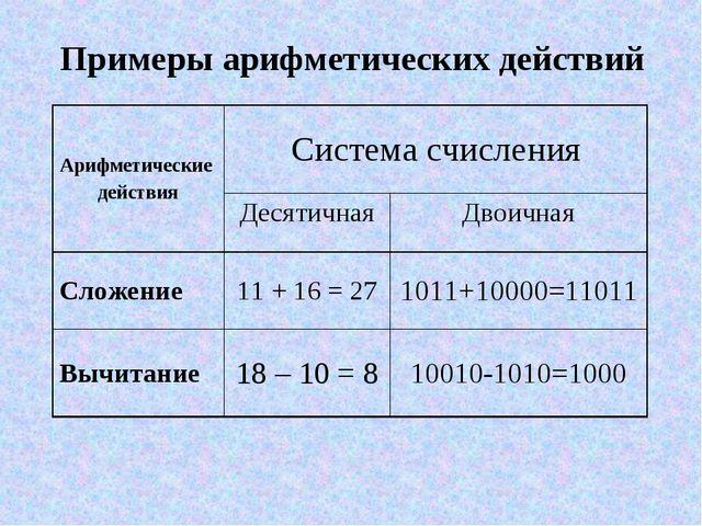Примеры арифметических действий