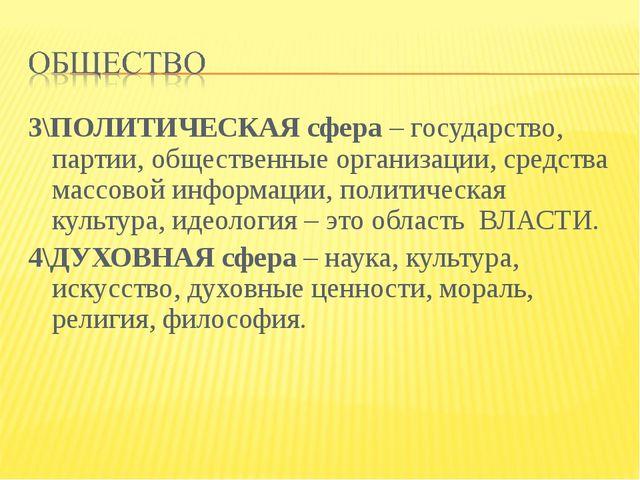 3\ПОЛИТИЧЕСКАЯ сфера – государство, партии, общественные организации, средств...