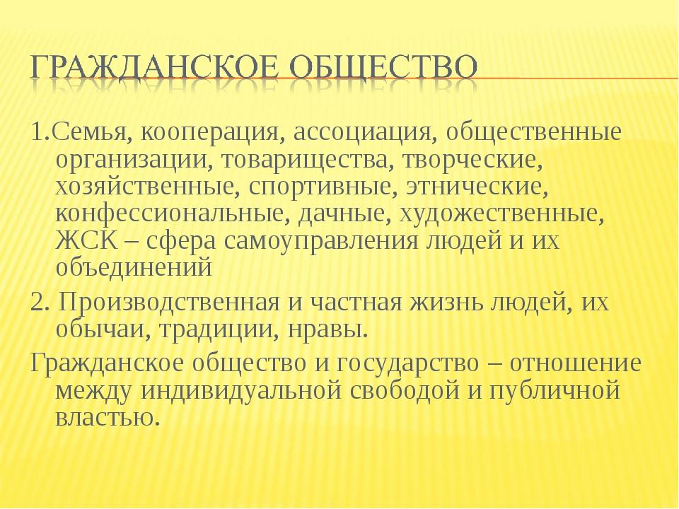 1.Семья, кооперация, ассоциация, общественные организации, товарищества, твор...