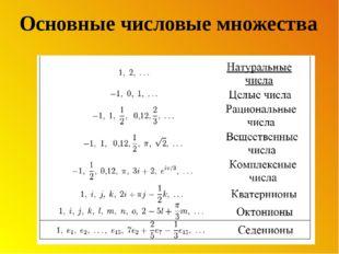 Основные числовые множества