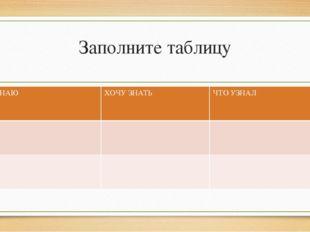 Заполните таблицу ЗНАЮ ХОЧУ ЗНАТЬ ЧТО УЗНАЛ