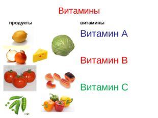 Витамины продукты витамины Витамин А Витамин В Витамин С