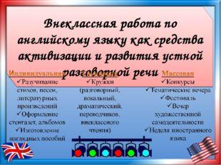 Внеклассная работа по английскому языку как средства активизации и развития у