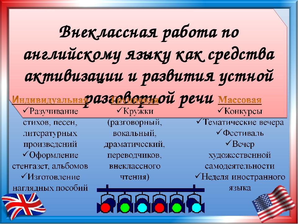 Внеклассная работа по английскому языку как средства активизации и развития у...