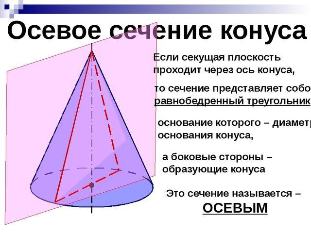 Осевое сечение конуса Если секущая плоскость проходит через ось конуса, то с...