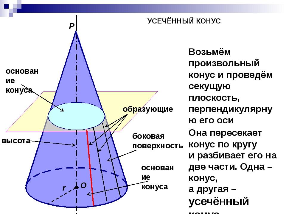 r1 r О1 О Р Возьмём произвольный конус и проведём секущую плоскость, перпенд...