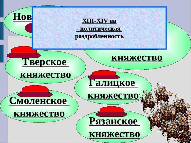 Новгородская земля Московское великое княжество Смоленское княжество Тверское...