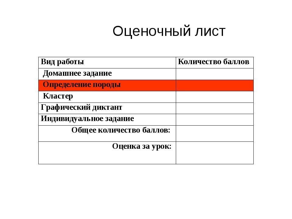 Оценочный лист Вид работыКоличество баллов Домашнее задание Определение п...