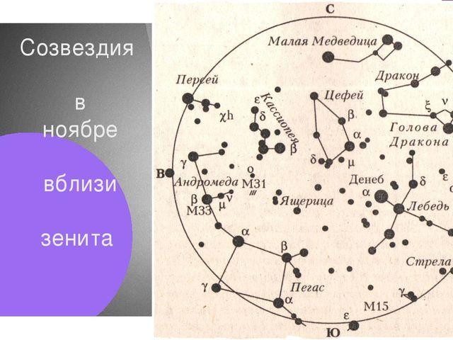 Созвездия в ноябре вблизи зенита