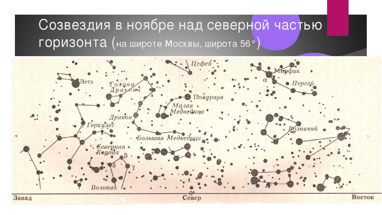 Созвездия в ноябре над северной частью горизонта (на широте москвы, широта 56°)