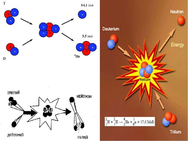 Класс К Класс К — звезды, более холодные, чем Солнце. Т~ 4100 К. Линии водоро...