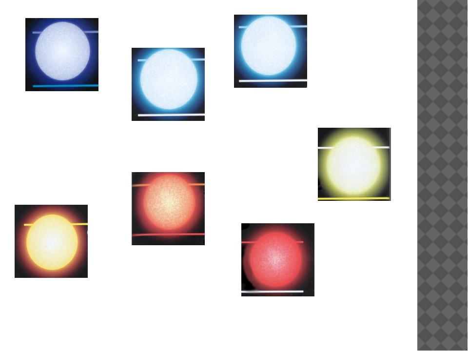 Класс А Класс А характеризуется интенсивными широкими линиями водорода, линий...