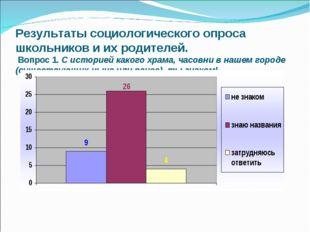 Результаты социологического опроса школьников и их родителей.  Вопрос 1. С и