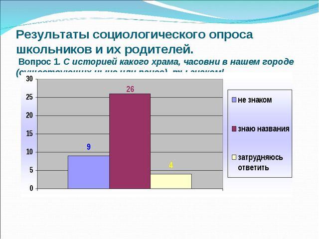 Результаты социологического опроса школьников и их родителей.  Вопрос 1. С и...