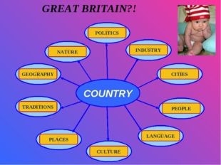 POLITICS INDUSTRY NATURE PLACES TRADITIONS CULTURE PEOPLE LANGUAGE CITIES GEO
