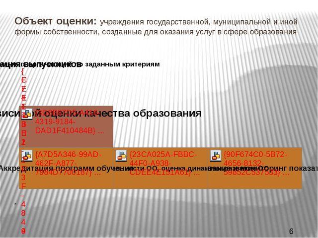 Объект оценки: учреждения государственной, муниципальной и иной формы собстве...