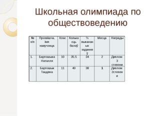 Школьная олимпиада по обществоведению №п/п Прозвішча, імя навучэнца Клас Коль