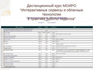 """Дистанционный курс МОИРО """"Интерактивные сервисы и облачные технологии в практ"""