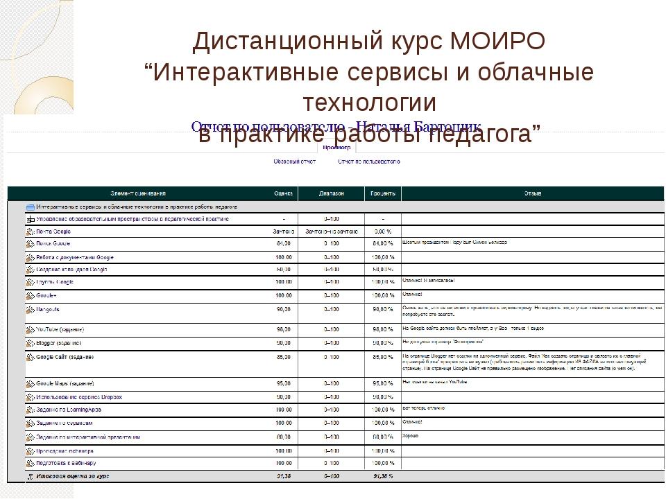 """Дистанционный курс МОИРО """"Интерактивные сервисы и облачные технологии в практ..."""