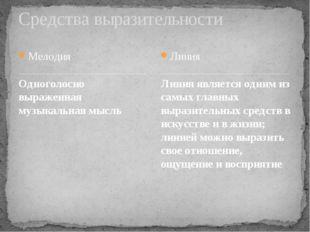 Мелодия Одноголосно выраженная музыкальная мысль Линия является одним из самы
