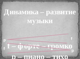 Динамика – развитие музыки f – форте – громко p – пиано – тихо f p f p