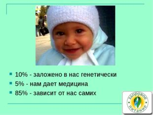 10% - заложено в нас генетически 5% - нам дает медицина 85% - зависит от нас