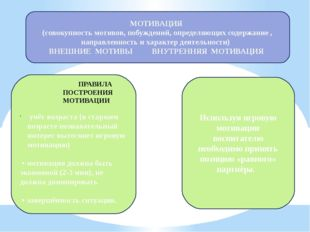 МОТИВАЦИЯ (совокупность мотивов, побуждений, определяющих содержание , направ
