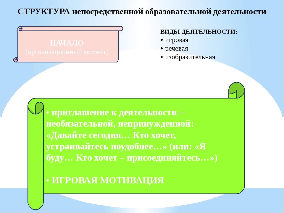 СТРУКТУРА непосредственной образовательной деятельности НАЧАЛО (организационн...
