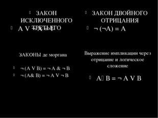 ЗАКОН ИСКЛЮЧЕННОГО ТРЕТЬЕГО ЗАКОН ДВОЙНОГО ОТРИЦАНИЯ А V ¬ А = 1 ¬ (¬А) = А З