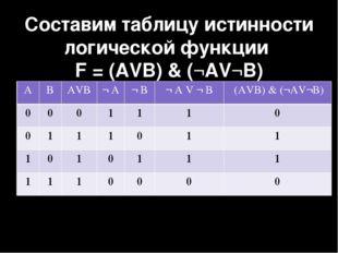 Составим таблицу истинности логической функции F = (AVB) & (¬AV¬B) A B AVB ¬A