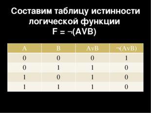 Составим таблицу истинности логической функции F = ¬(AVB) A B AvB ¬(AvB) 0 0