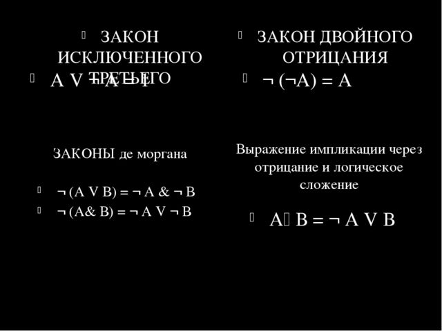 ЗАКОН ИСКЛЮЧЕННОГО ТРЕТЬЕГО ЗАКОН ДВОЙНОГО ОТРИЦАНИЯ А V ¬ А = 1 ¬ (¬А) = А З...