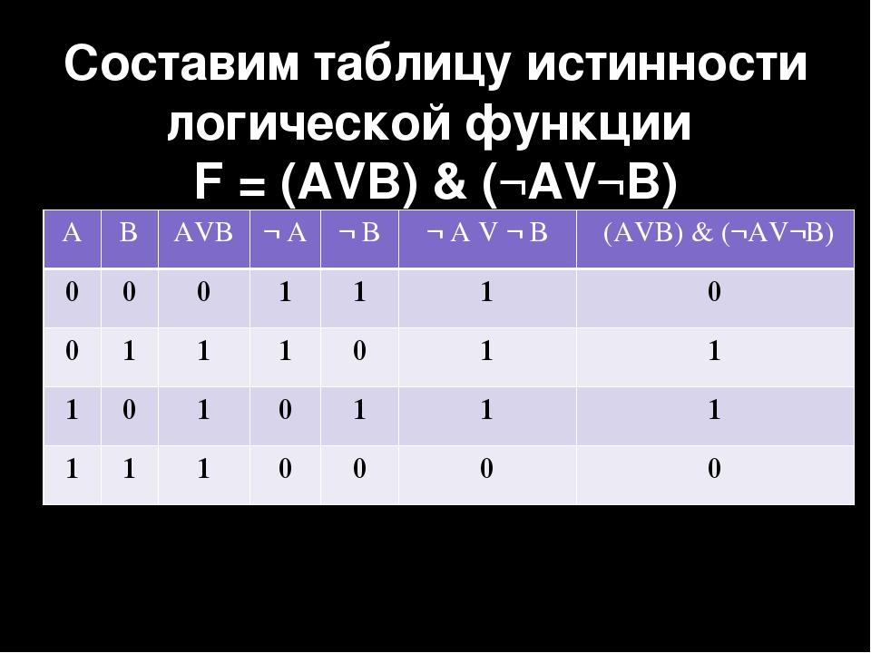 Составим таблицу истинности логической функции F = (AVB) & (¬AV¬B) A B AVB ¬A...
