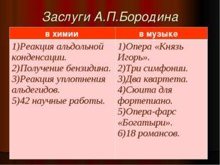 Заслуги А.П.Бородина в химии в музыке 1)Реакция альдольной конденсации. 2)По