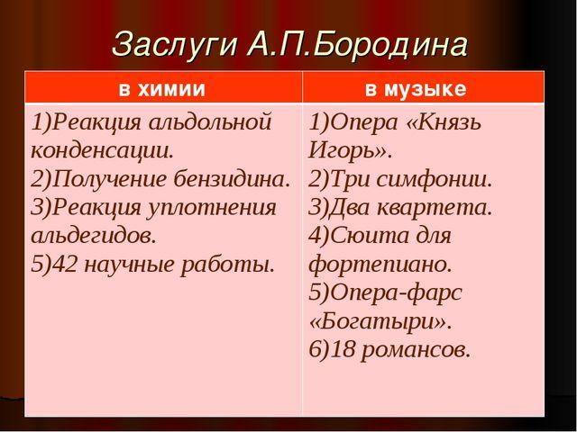 Заслуги А.П.Бородина в химии в музыке 1)Реакция альдольной конденсации. 2)По...