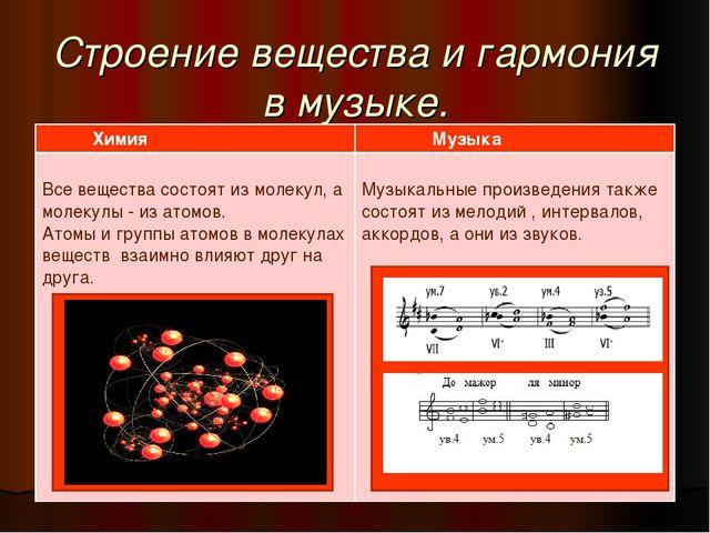 Строение вещества и гармония в музыке. Химия Музыка Все вещества состоят из...