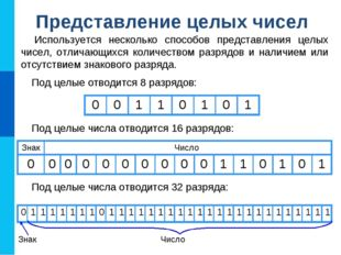 Используется несколько способов представления целых чисел, отличающихся колич