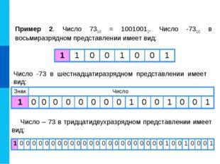 Пример 2. Число 7310 = 10010012. Число -7310 в восьмиразрядном представлении